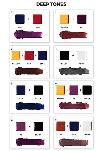 lip palette guide anastasia beverly hills. Black Bedroom Furniture Sets. Home Design Ideas