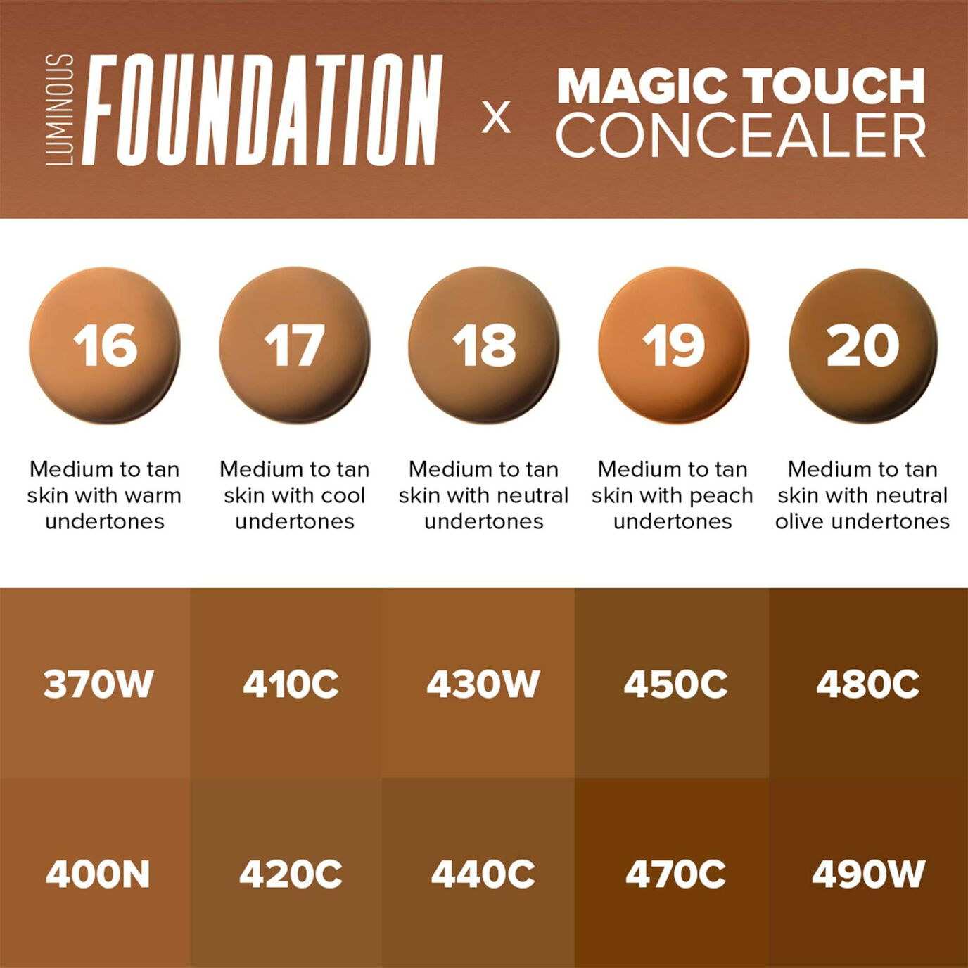 Magic Touch Concealer - Shade 17